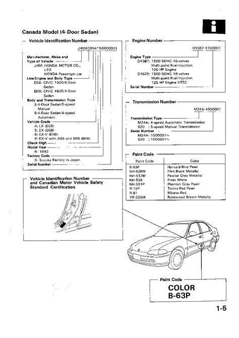 Info Car and Manual: 93 Honda Civic Owners Manual Download Pdf