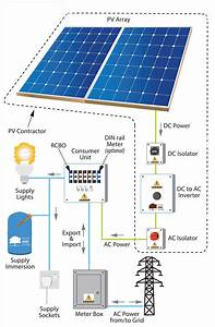 Solar Pv Schematic New