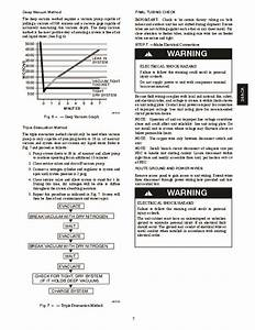Carrier 24aca 1si Heat Air Conditioner Manual