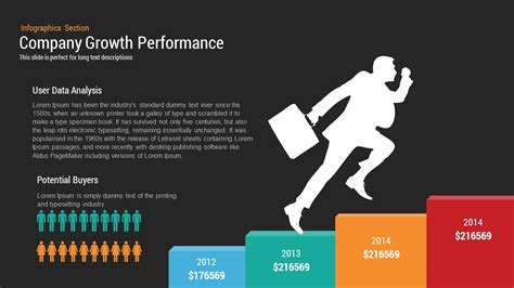 themes powerpoint presentations company growth performance powerpoint keynote template