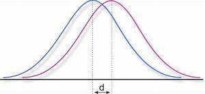 Cohens D Berechnen : berechnung der effektst rken d cohen 2001 dkorr nach klauer 2001 d aus t tests r eta ~ Themetempest.com Abrechnung