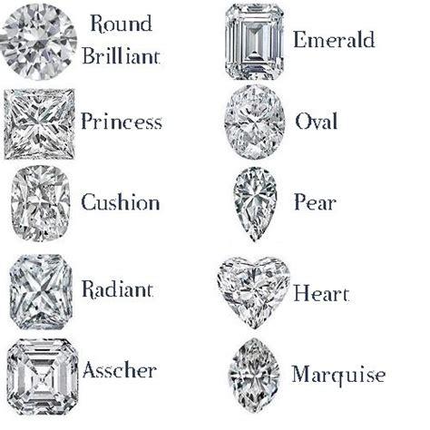 boyfriend pick  engagement ring