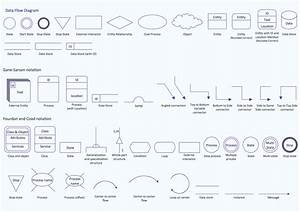 Electronics Diagram Symbols
