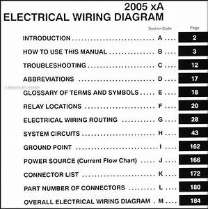 2004 Scion Xa Wiring Diagram Original