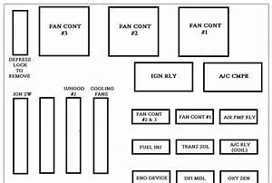 2007 Chevy Impala Fuse Box Diagram