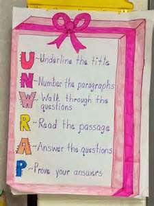 Reading Comprehension Strategies Anchor Chart