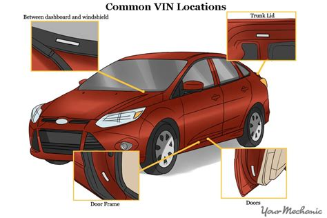 What Is A Vin Number For A Car by Vehicle Vin Number Location Wiring Diagrams Image Free