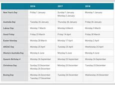 Easter Public Holiday Dates 2018 another1storg