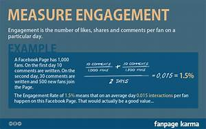 Pagerank Berechnen : study on facebook engagement and interaction rates fanpage karma blog ~ Themetempest.com Abrechnung