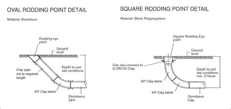 clay drainage layouts clay pipe design layouts cpda