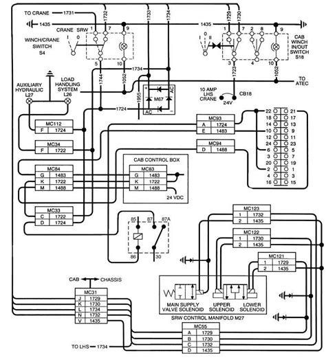 Badland Atv Winch Wiring Diagram by Badland Atv Winch Parts Wiring Diagram And Fuse Box