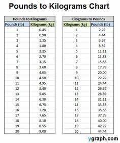Printable Unit Of Measure Conversion Chart Weights And Measures Conversion Chart Printable Google