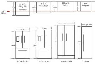 kitchen dimensions fridge pinteres