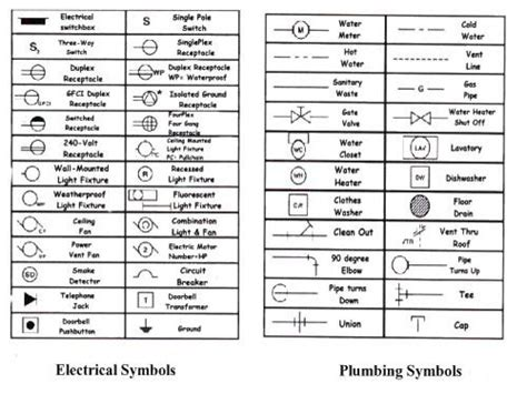 Loadcalc 2008 performs panel schedules and service and feeder load calculations for commercial occupancies and single family dwellings. Architectural Floor Plan Legend Symbols   Floor plan symbols, Architecture drawing ...