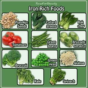 iron-rich-foods – Life Under the Sy