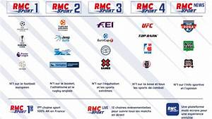 Formule 1 Programme Tv : comment s 39 abonner rmc sport pour profiter de toute la ligue des champions ~ Medecine-chirurgie-esthetiques.com Avis de Voitures