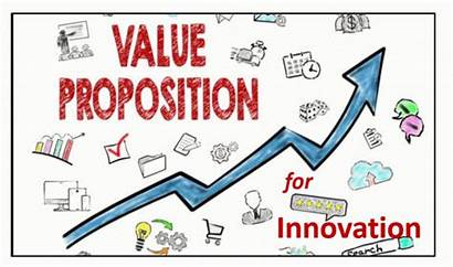 Value Proposition Innovation Statement Applying Recommend Would