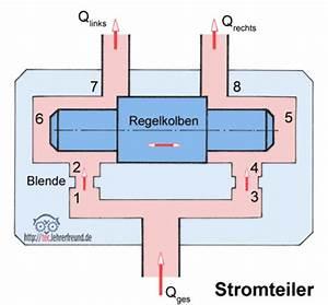 Teilströme Berechnen : hydraulik tec lehrerfreund ~ Themetempest.com Abrechnung