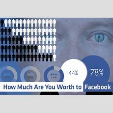 How Much Are You Worth To Facebook [infographic