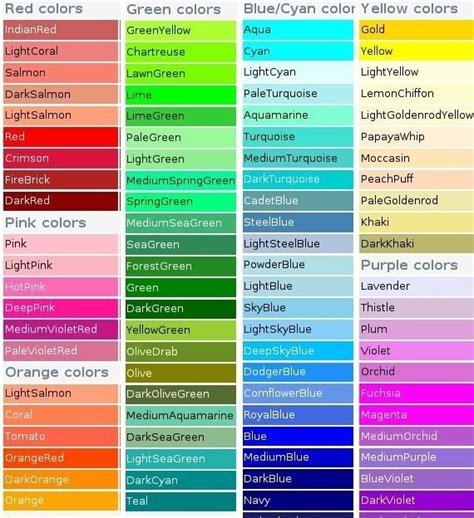 vaizdo rezultatas pagal užklausą colours english en