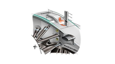 The driver didn't have a control duct, as with the mclaren. Formula 1 - 2016 F1 Constructor tech info/development ...