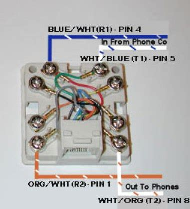 Alarm Not Working Since Switched Cox Doityourself