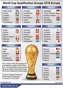 World Cup Qualification 2018 Groups Europe - Betting Odds ...