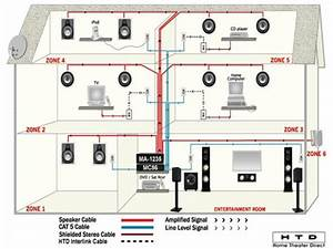 Home Theater Wiring  U00bb Design And Ideas