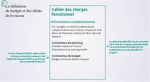 Cahier Des Charges Plan : cahier des charges mod le et plan type de document ~ Premium-room.com Idées de Décoration