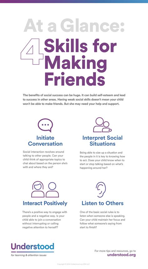 How To Make Friends  4 Skills Children Need For Making. American Flag Vector. Retail Sales Associate Resume Examples Template. Baby Onesie Invite Template. What To Say In A Resume Objective Template. Professional Resume Free Template. Seasons Of The Year Template. Raffle Ticket Maker Free Template. Entry Level Cyber Security Resume