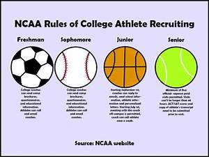 Prospective college athletes must navigate recruitment ...