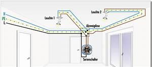 Unterschied Kabel Leitung : ist knx die zukunft seite 56 ~ Yasmunasinghe.com Haus und Dekorationen