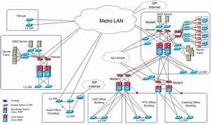 Visio Network Stencils