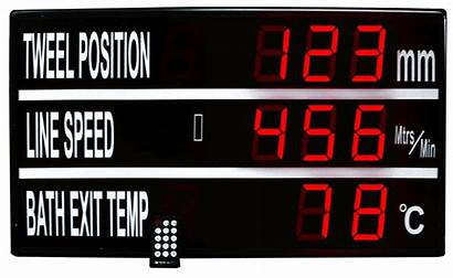 Temperature Display Led Digital Displays Process Fascia