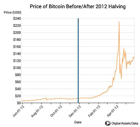 How much was one bitcoin worth in 2009? Is The Bitcoin Market Becoming More Stable? | Bitcoin Talk Radio