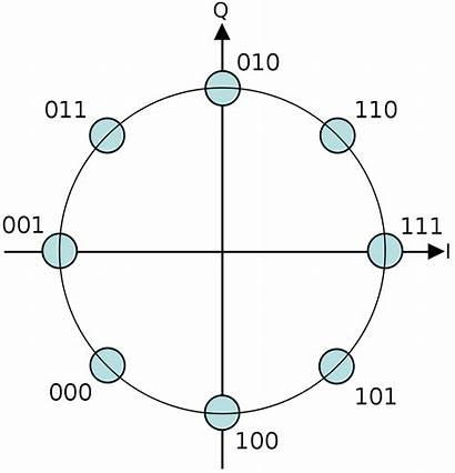 Gray Constellation Psk Diagram 8psk Modulation Phase