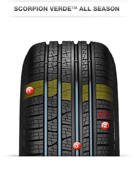 pirelli scorpion verde all season 2x 275 45 21 pirelli scorpion verde all season tyres 7mm pressure tested ebay