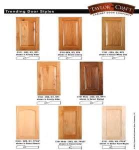 kitchen cabinet door styles names images cabinets kitchen cabinet door styles cabinet door