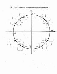 Best Unit Circle - ideas and images on Bing | Find what you'll love