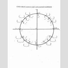 Mr Suominen's Math Homepage Ap Calculus 82713