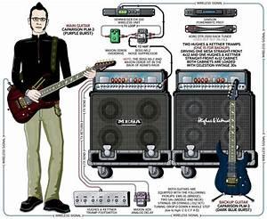 Adam Dutkiewicz U0026 39 S Hughes  U0026 Kettner Triamp Mk Ii Guitar