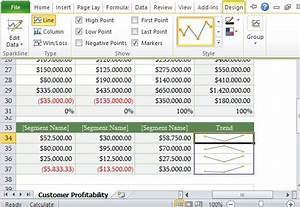 How To Easily Perform A Customer Profitability Analysis In Excel