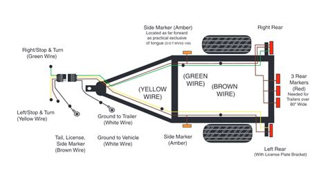 Trailer Wiring Diagram Diagrams For Trailers