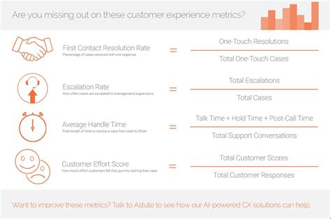 4 Customer Experience Metrics You Might Be Overlooking. Why Are Solar Panels Good Off Road Insurance. Senior Living Boise Idaho Jenny Lind Nilsson. Associates In The Arts Numbered Sticky Labels. Schooling To Become A Paramedic. Supply Chain Management Certification. Schaumburg Car Dealerships City College Of Ny. Cornell Hotel Management Hotel Berlin Germany. Rightfax Email Gateway Tropicare Pest Control
