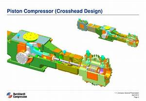 PPT - Burckhardt Compression Reciprocating compressors for ...