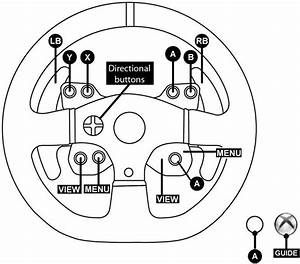 Xbox 360 Parts Diagram
