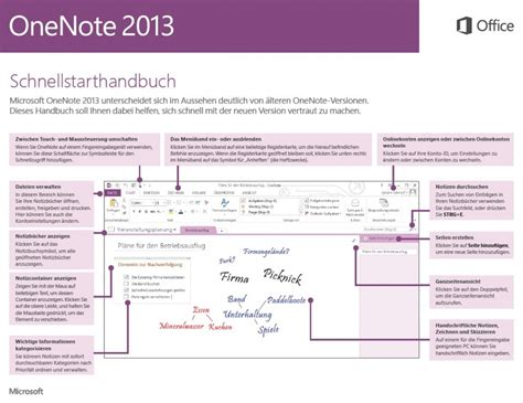 Templates For Onenote 2013 by Onenote 2013 Pictures To Pin On Pinsdaddy