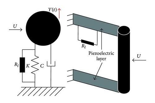 piezoelectric energy harvesting download
