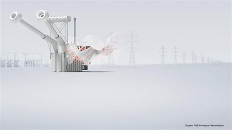 ABB to exit Power Grid Business; Focus on New Technologies ...