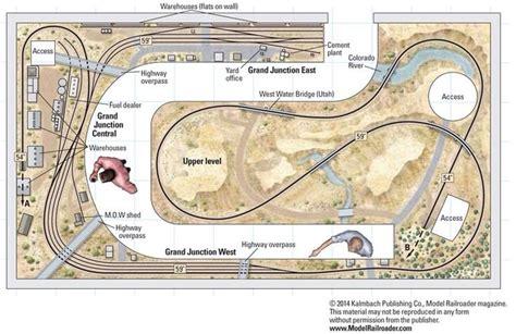 grand junction central  track plan